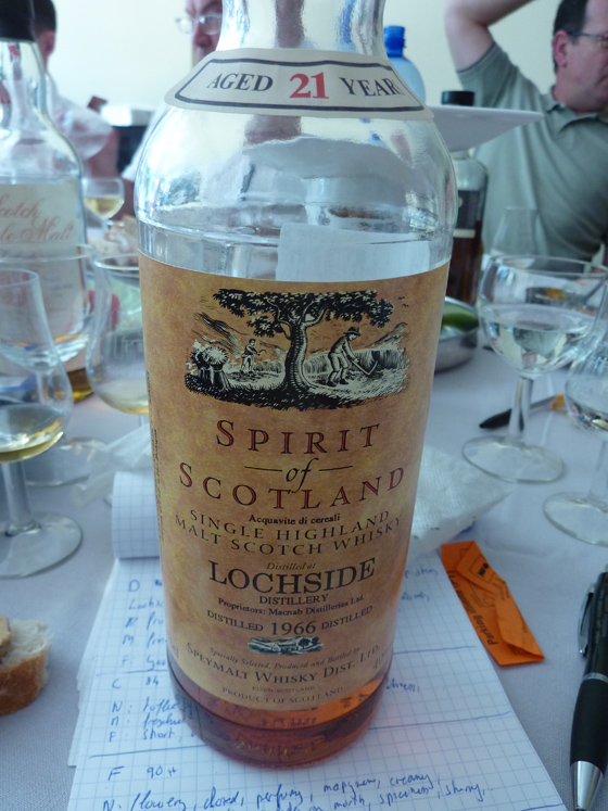 lochside spirit of scotland